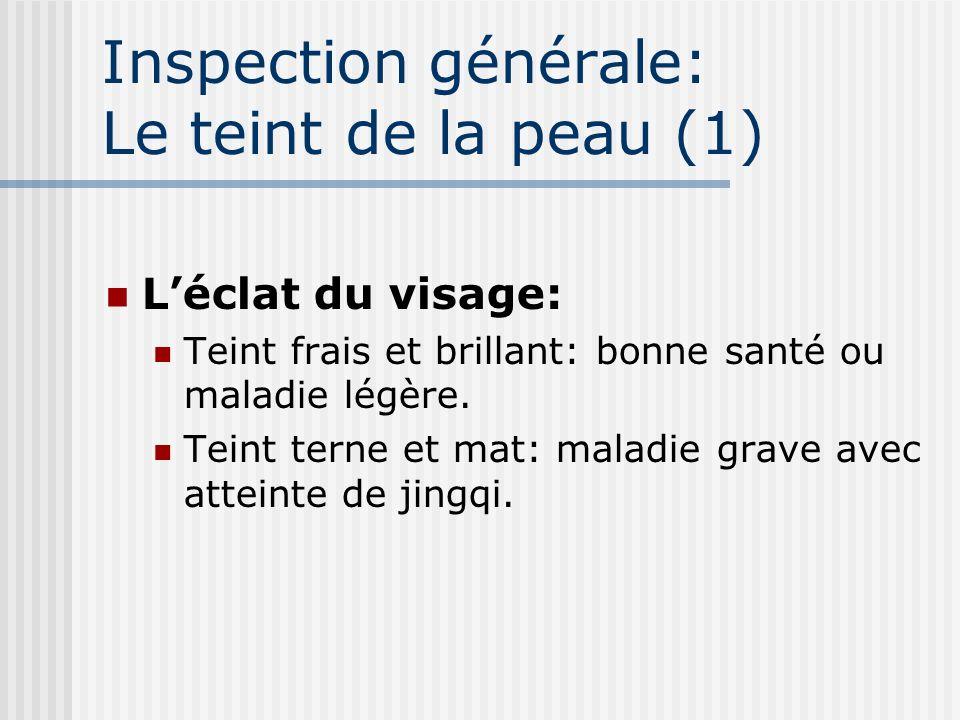 Inspection générale: Le teint de la peau (1)