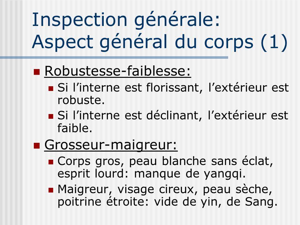 Inspection générale: Aspect général du corps (1)