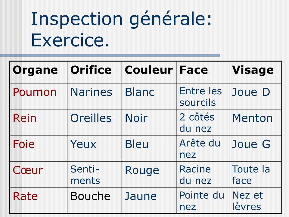 Inspection générale: Exercice.