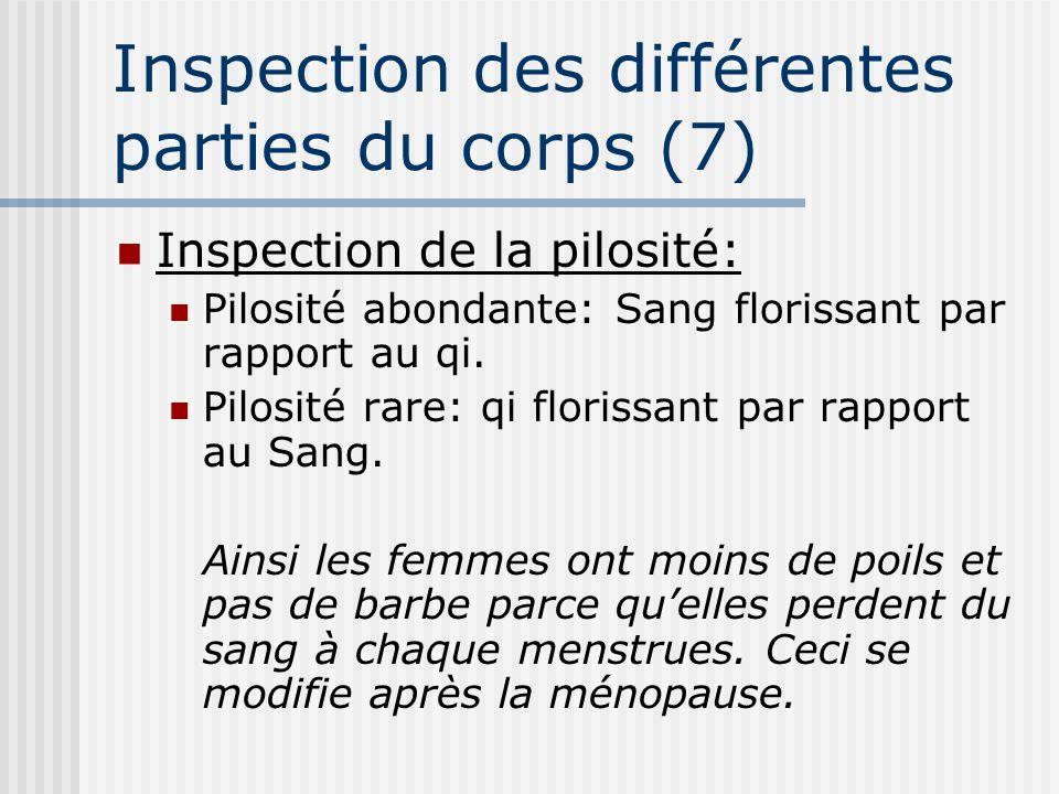 Inspection des différentes parties du corps (7)