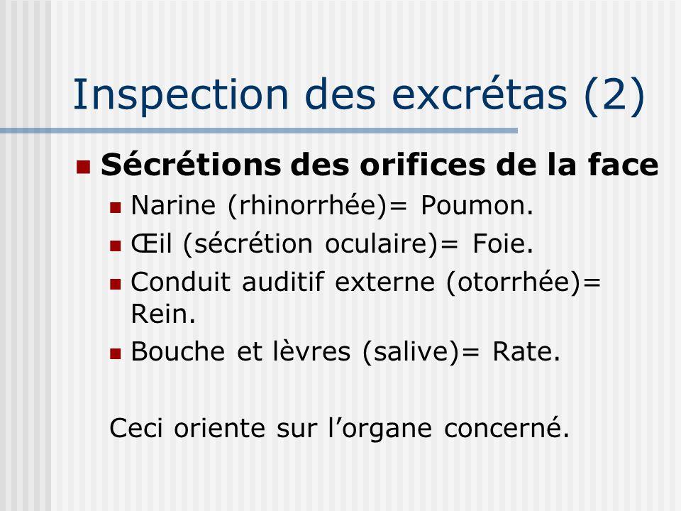 Inspection des excrétas (2)