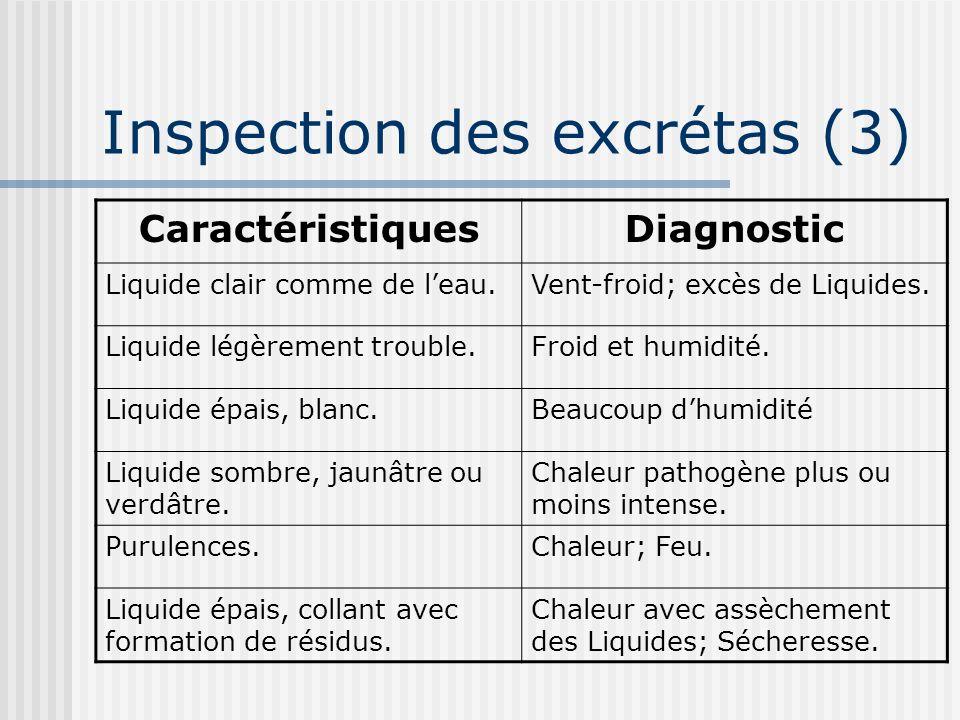 Inspection des excrétas (3)