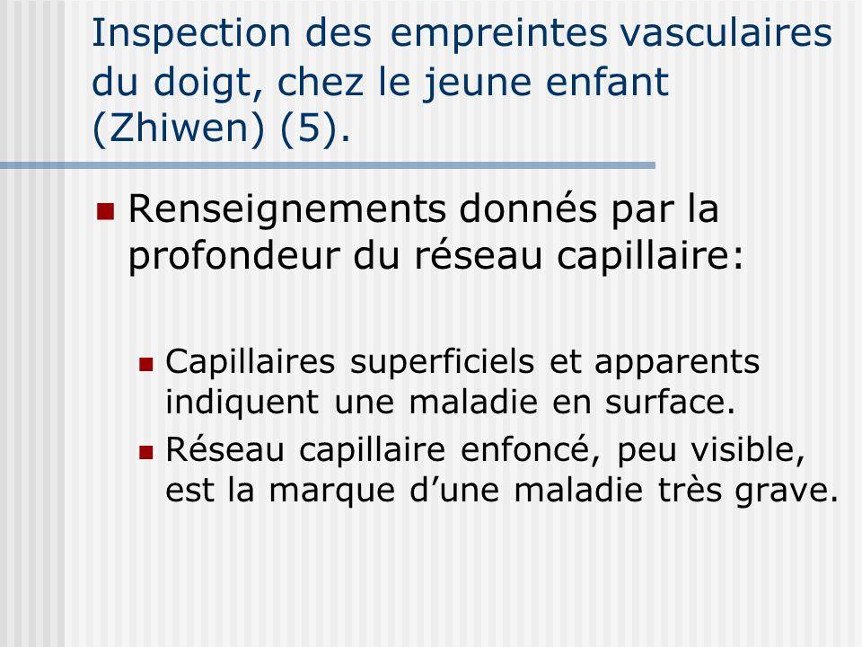Renseignements donnés par la profondeur du réseau capillaire: