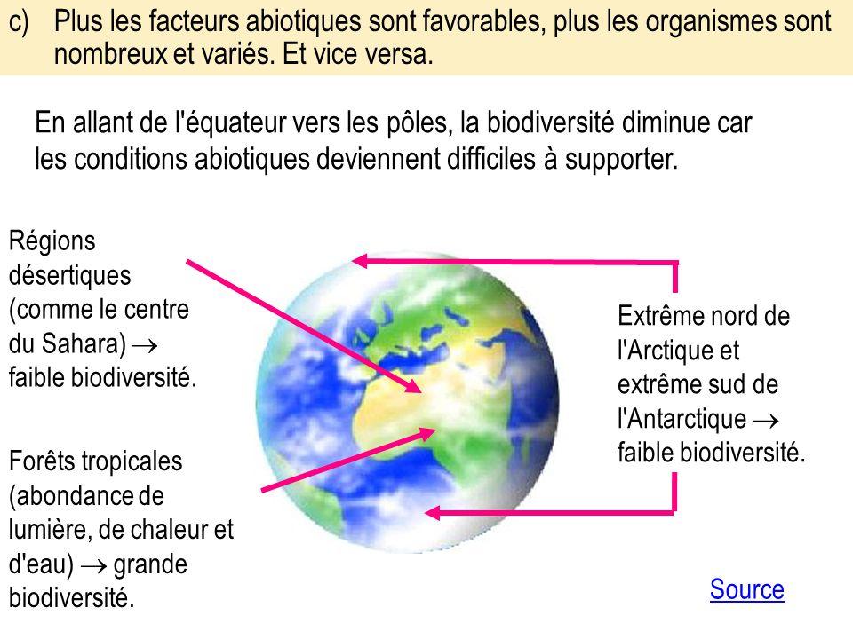 c) Plus les facteurs abiotiques sont favorables, plus les organismes sont nombreux et variés. Et vice versa.
