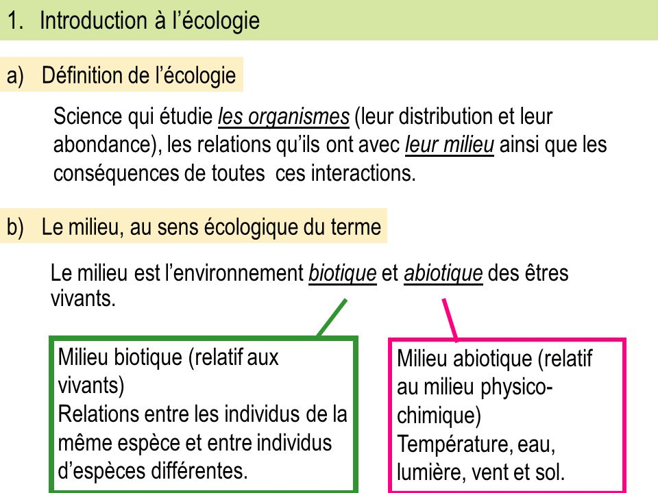 1. Introduction à l'écologie