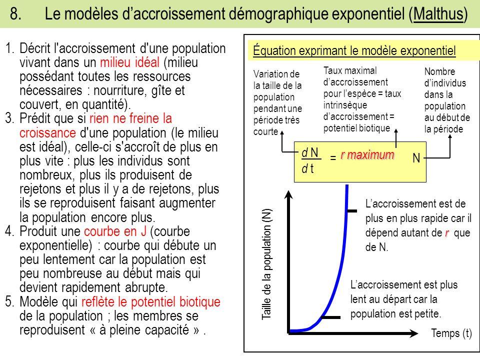 8. Le modèles d'accroissement démographique exponentiel (Malthus)