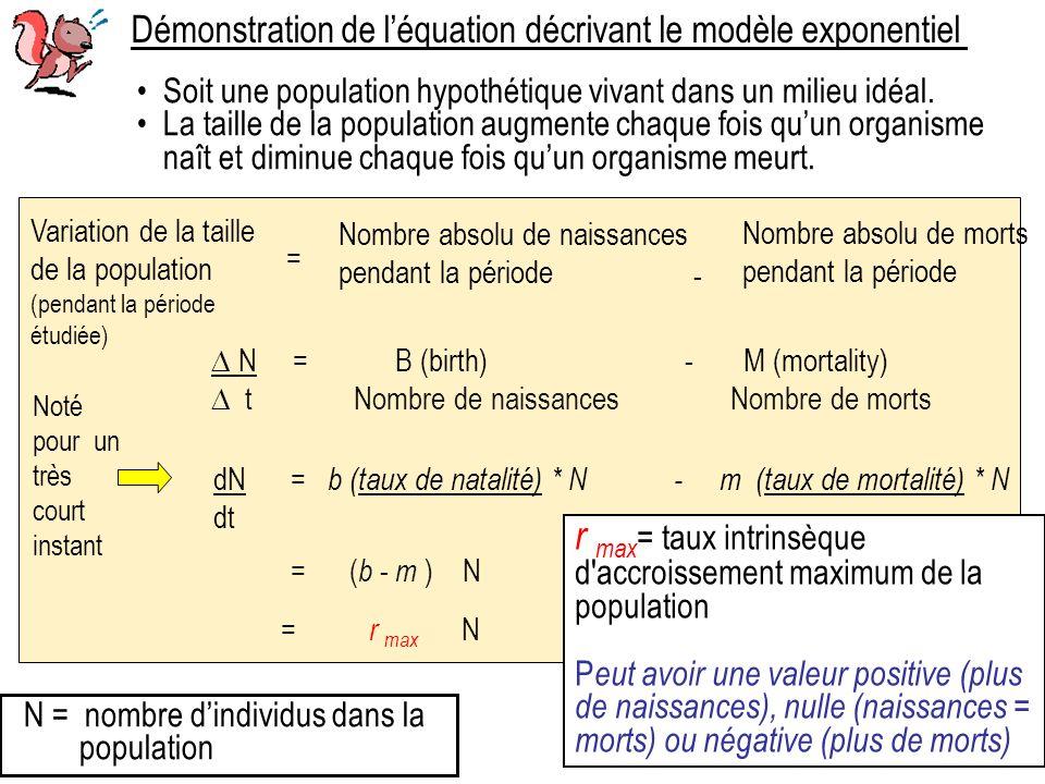 r max= taux intrinsèque d accroissement maximum de la population