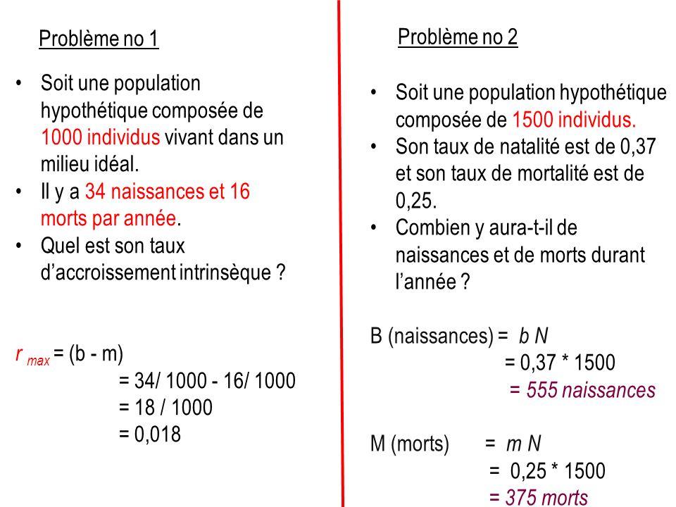 Problème no 1 Problème no 2. Soit une population hypothétique composée de 1000 individus vivant dans un milieu idéal.