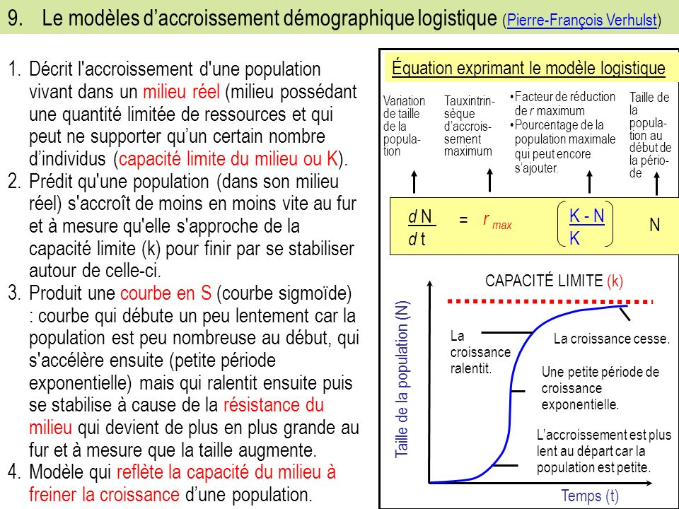 9. Le modèles d'accroissement démographique logistique (Pierre-François Verhulst)