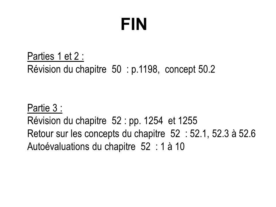 FIN Parties 1 et 2 : Révision du chapitre 50 : p.1198, concept 50.2