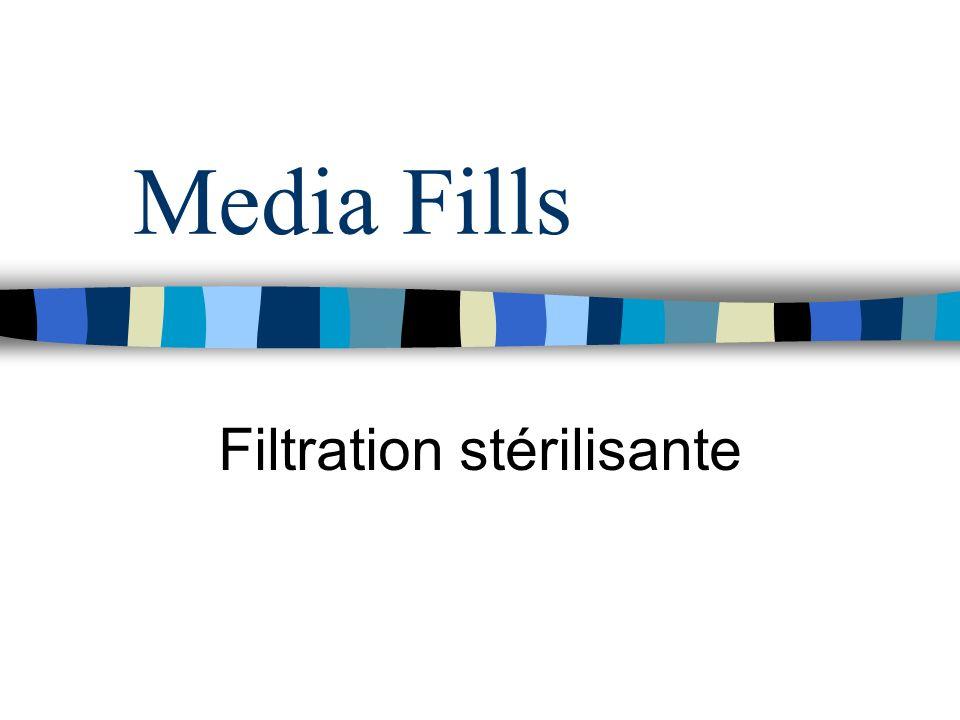 Filtration stérilisante