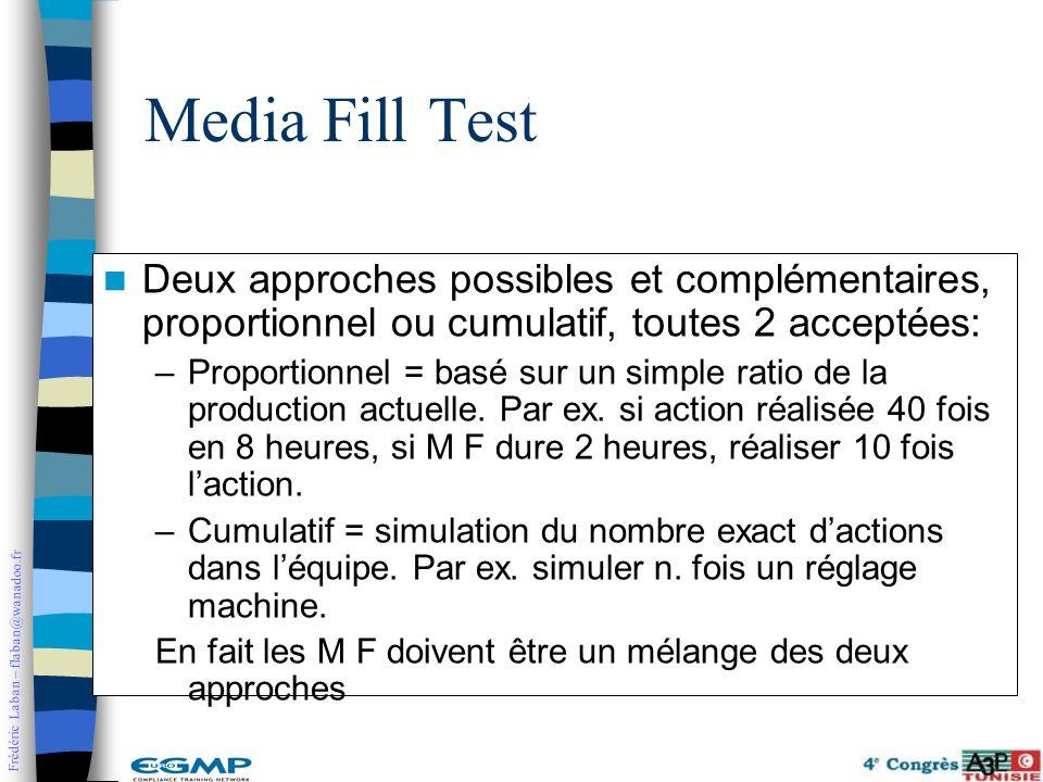 Media Fill Test Deux approches possibles et complémentaires, proportionnel ou cumulatif, toutes 2 acceptées: