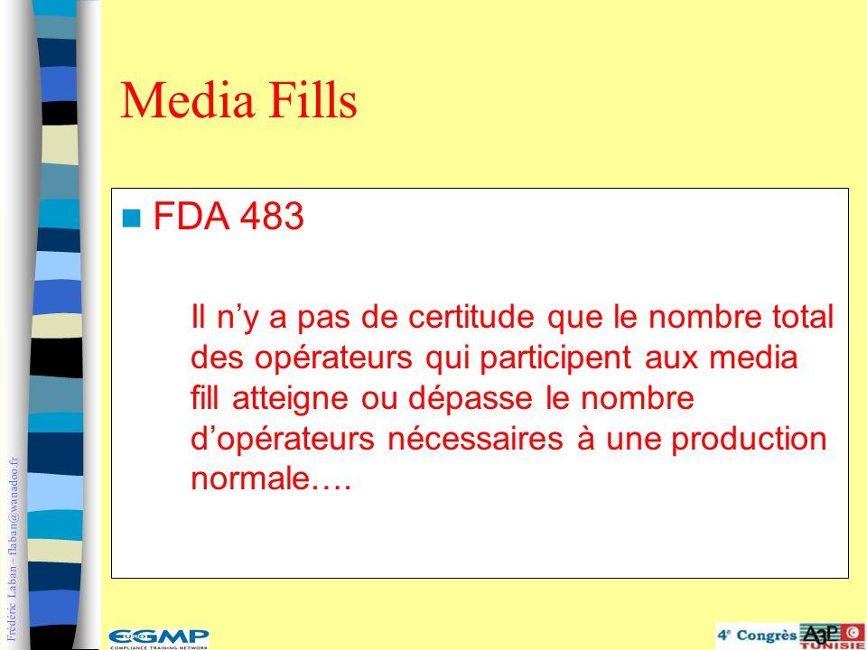 Media Fills FDA 483.