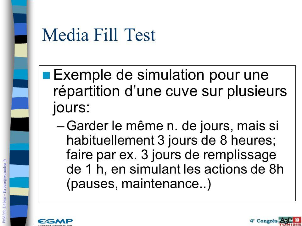 Media Fill Test Exemple de simulation pour une répartition d'une cuve sur plusieurs jours: