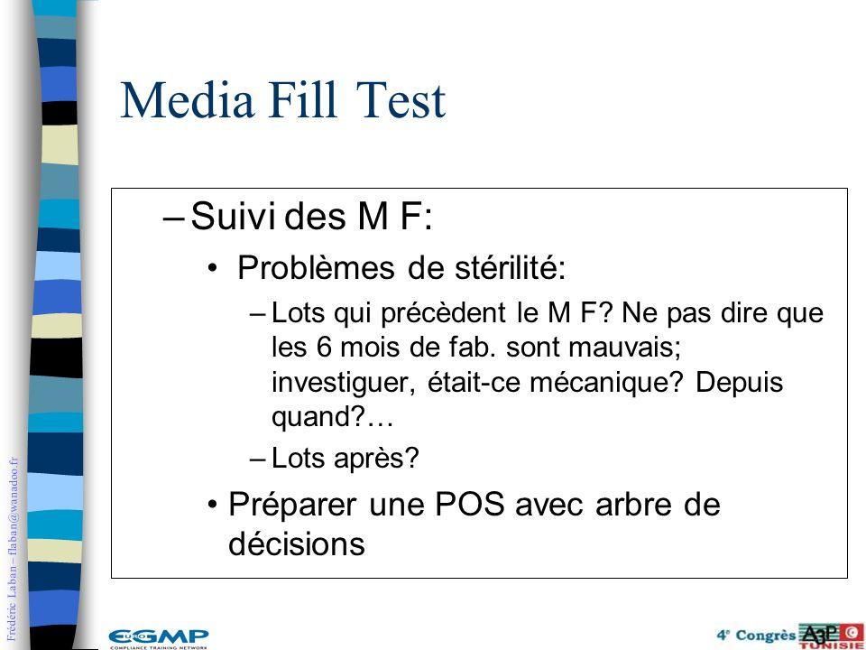 Media Fill Test Suivi des M F: Problèmes de stérilité: