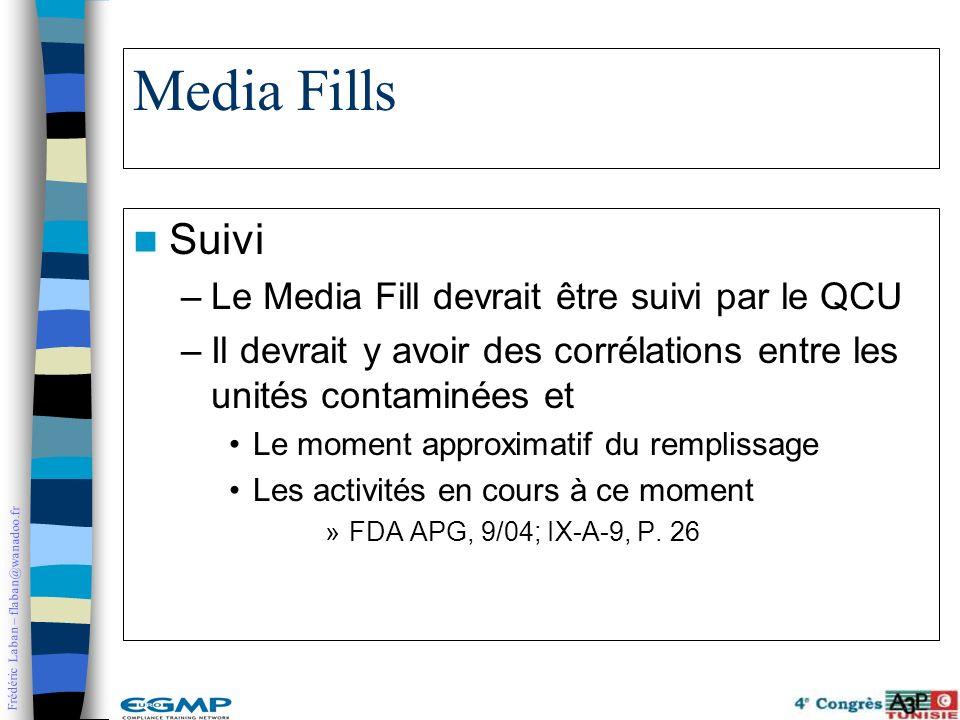 Media Fills Suivi Le Media Fill devrait être suivi par le QCU