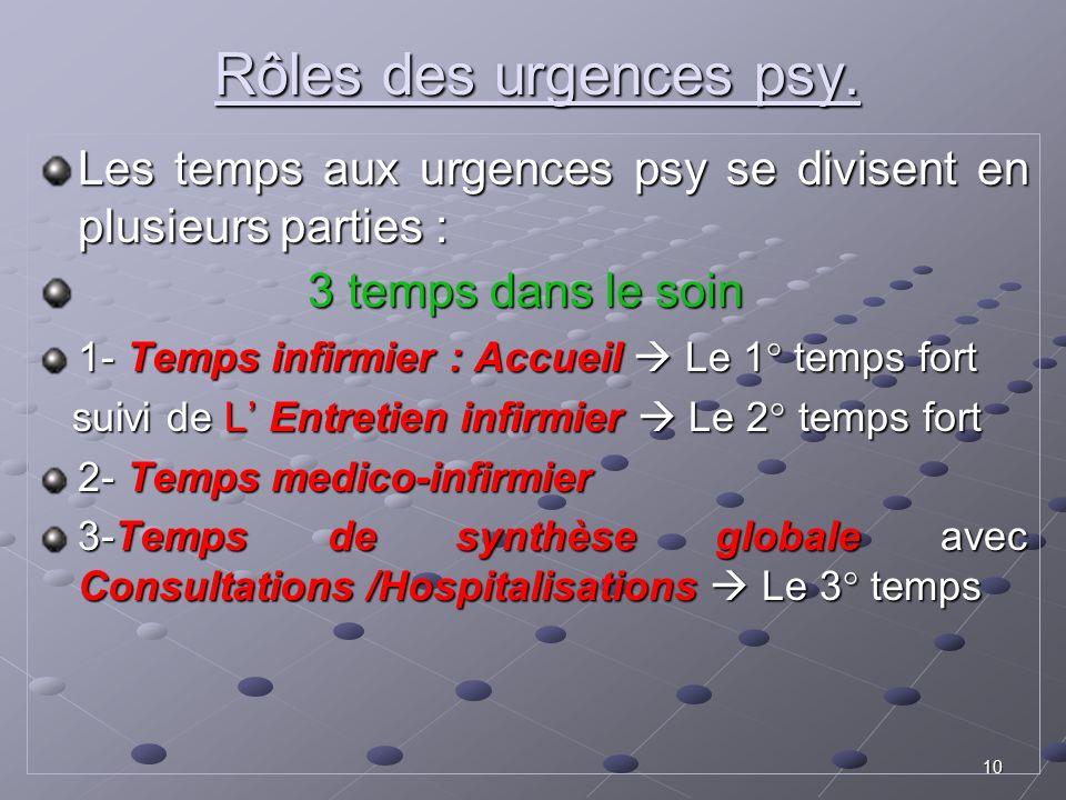 Rôles des urgences psy. Les temps aux urgences psy se divisent en plusieurs parties : 3 temps dans le soin.