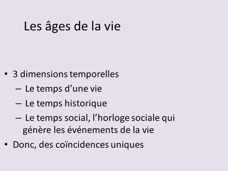 Les âges de la vie 3 dimensions temporelles Le temps d'une vie