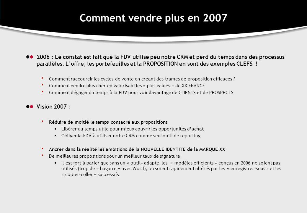 Comment vendre plus en 2007