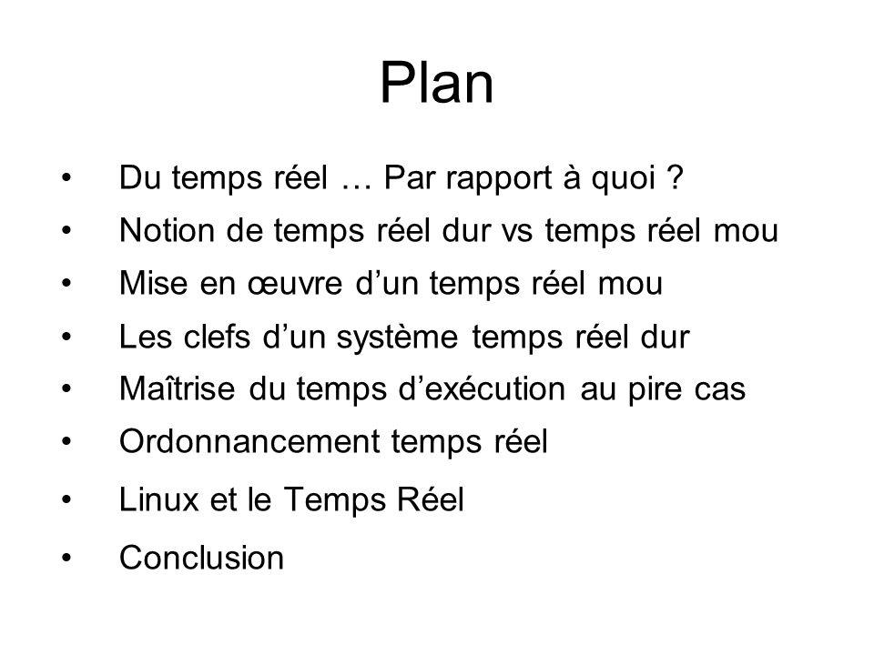 Plan Du temps réel … Par rapport à quoi