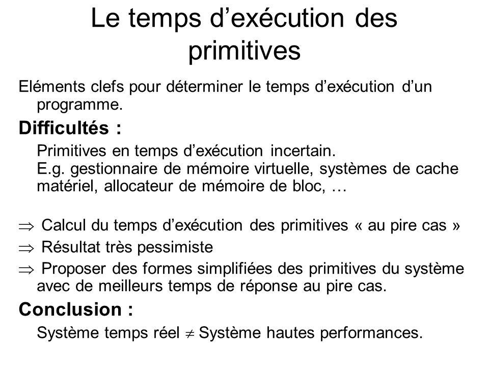 Le temps d'exécution des primitives