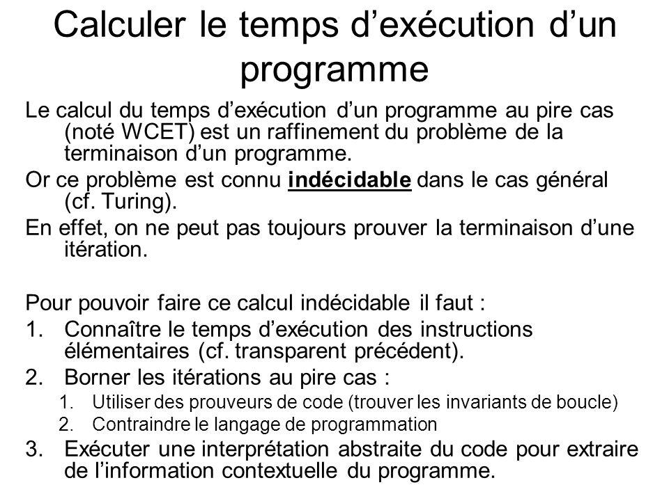 Calculer le temps d'exécution d'un programme