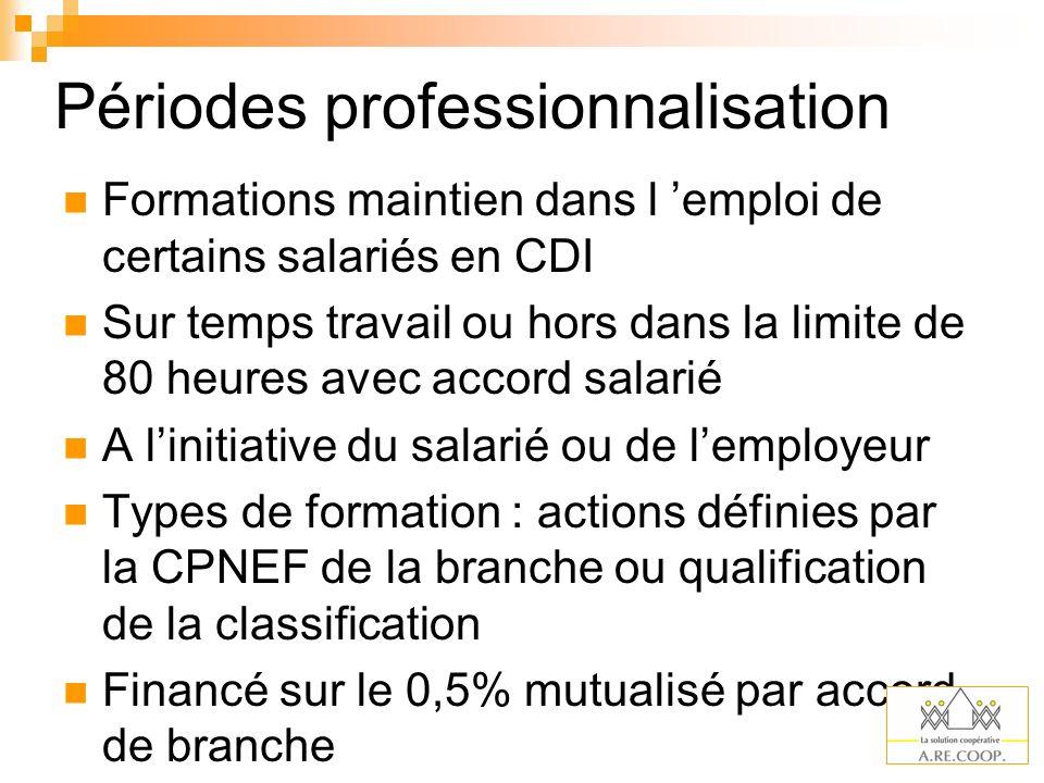 Périodes professionnalisation