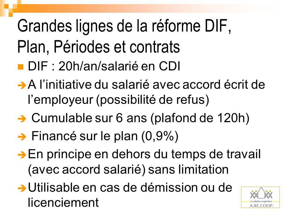 Grandes lignes de la réforme DIF, Plan, Périodes et contrats