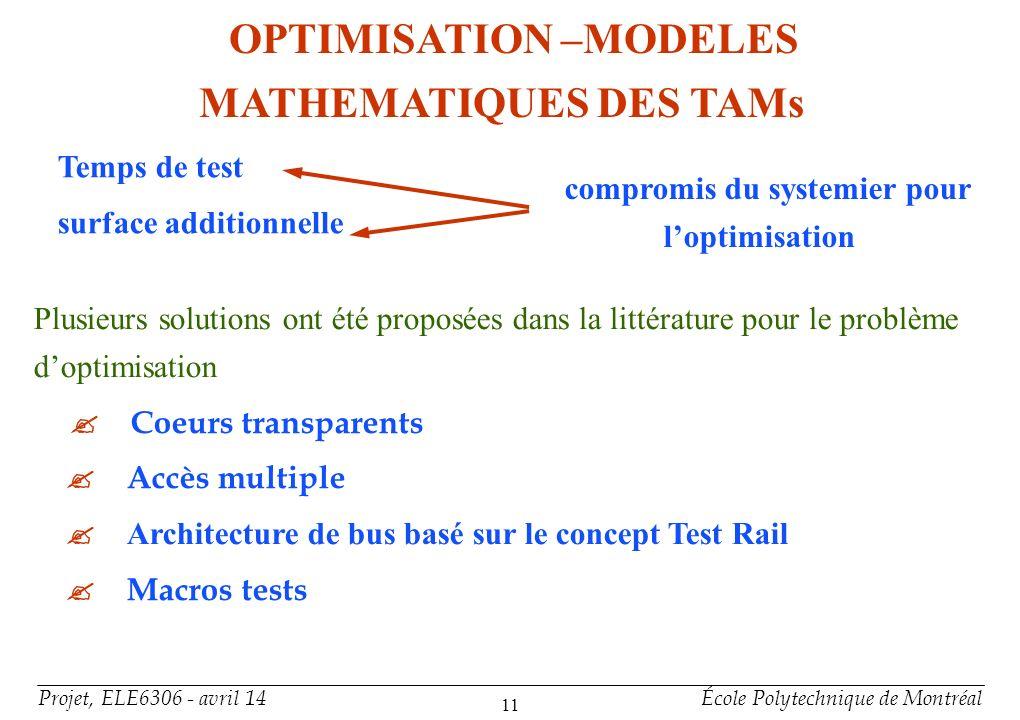 OPTIMISATION –MODELES MATHEMATIQUES DES TAMs(suite)