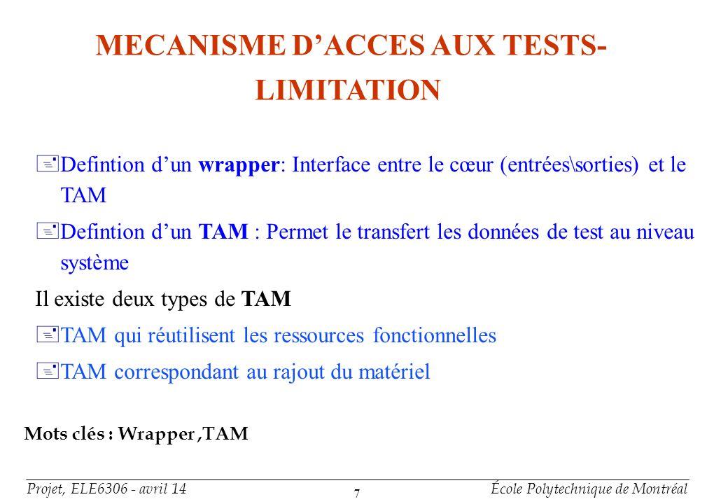 ETAT DE L'ART DES ARCHITECTURES DES TAMs
