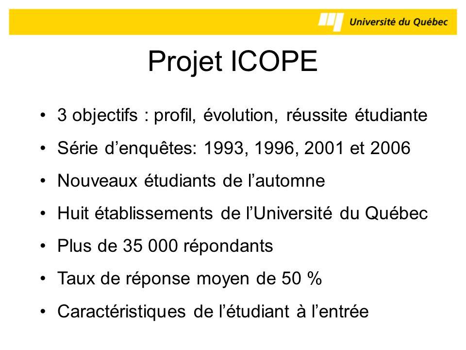 Projet ICOPE 3 objectifs : profil, évolution, réussite étudiante
