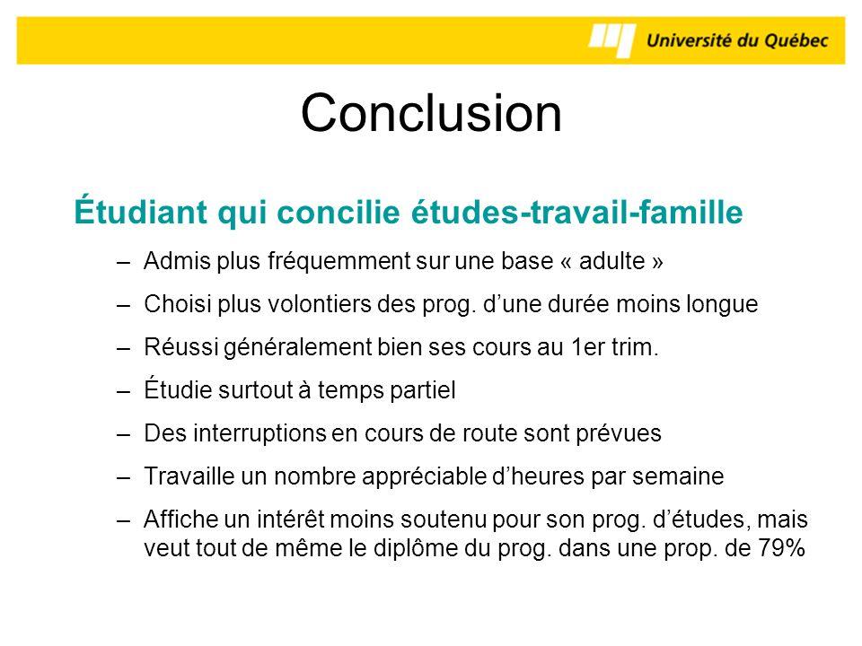 Conclusion Étudiant qui concilie études-travail-famille