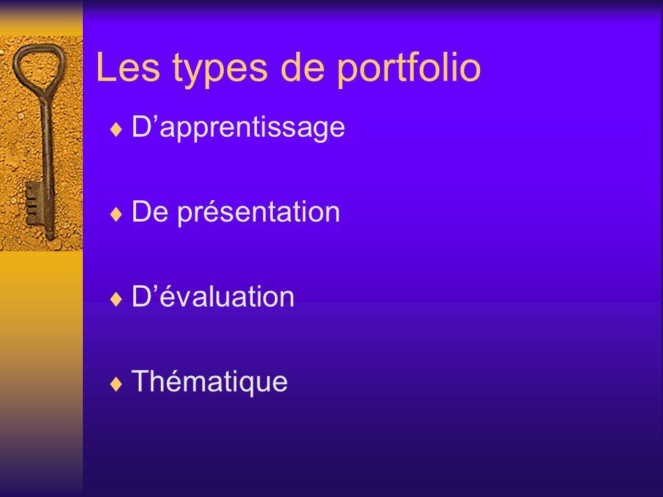 Les types de portfolio D'apprentissage De présentation D'évaluation