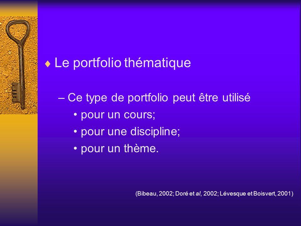 Le portfolio thématique