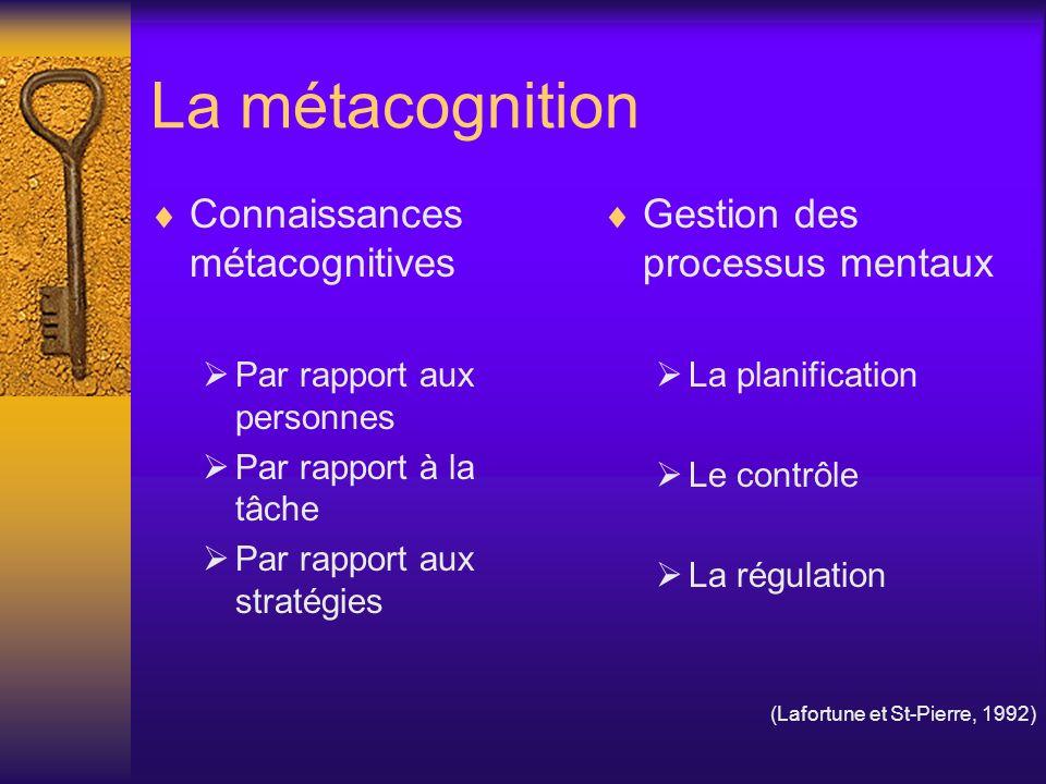 La métacognition Connaissances métacognitives