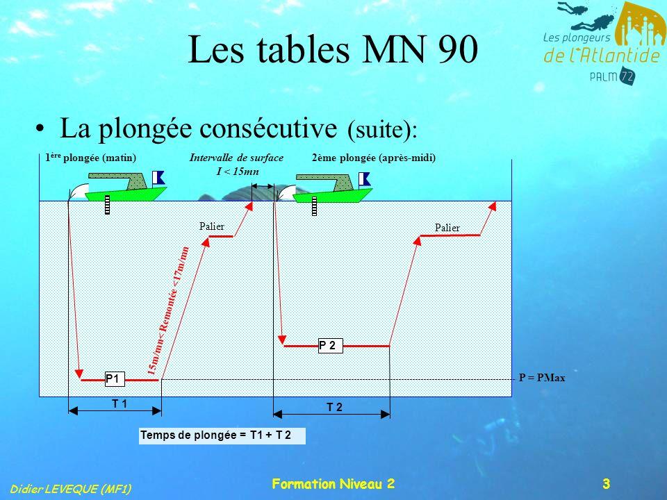 Les tables MN 90 La plongée consécutive (suite): Formation Niveau 2
