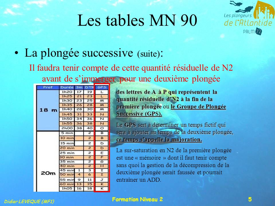 Les tables MN 90 La plongée successive (suite):