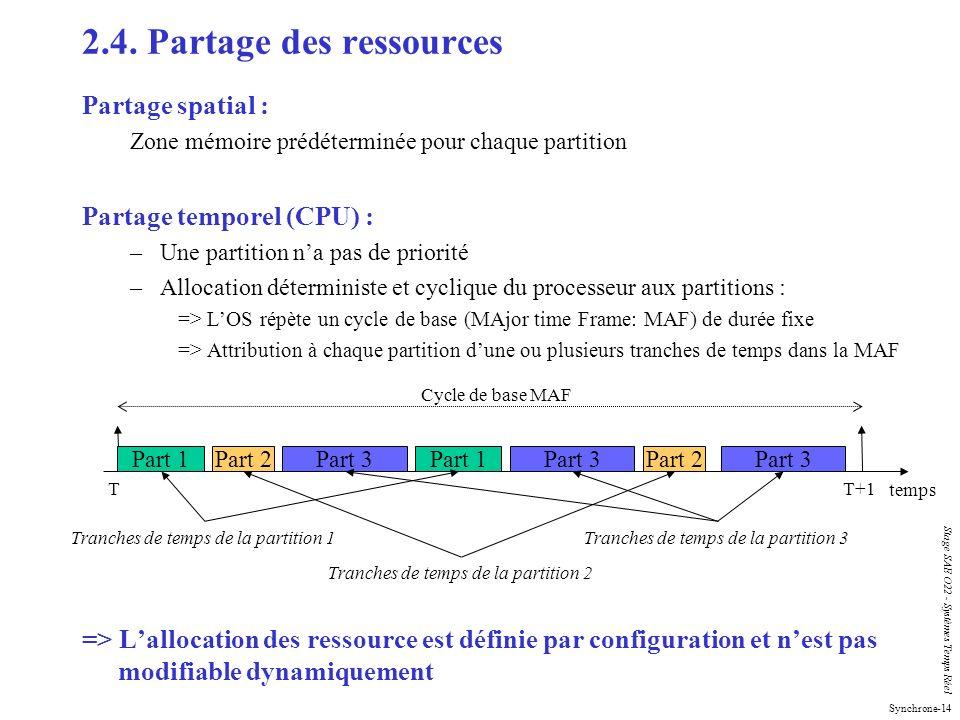 2.4. Partage des ressources