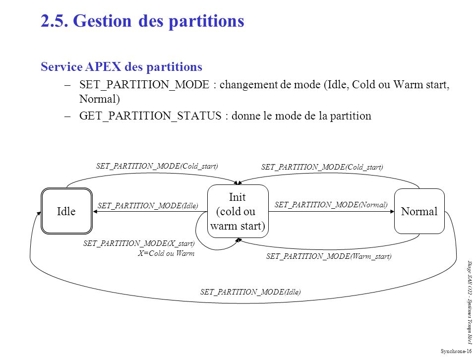 2.5. Gestion des partitions