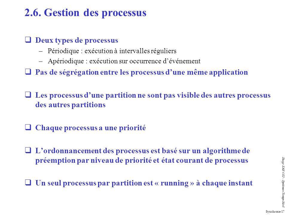 2.6. Gestion des processus Deux types de processus
