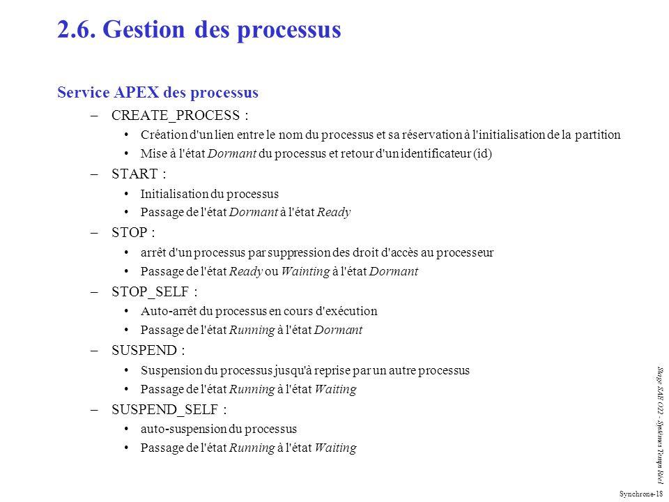 2.6. Gestion des processus Service APEX des processus CREATE_PROCESS :