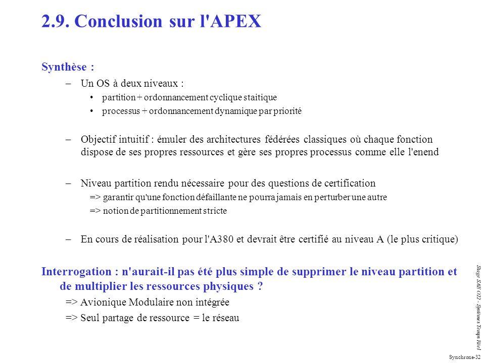 2.9. Conclusion sur l APEX Synthèse :