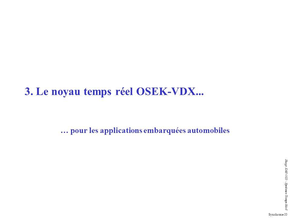 3. Le noyau temps réel OSEK-VDX...