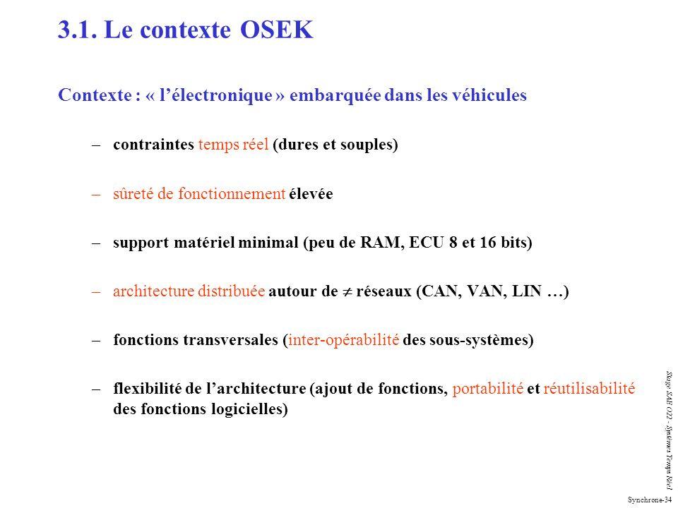 3.1. Le contexte OSEK Contexte : « l'électronique » embarquée dans les véhicules. contraintes temps réel (dures et souples)