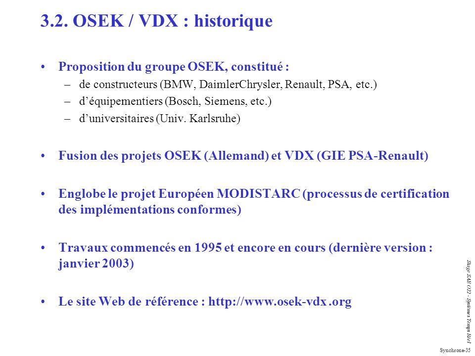 3.2. OSEK / VDX : historique Proposition du groupe OSEK, constitué :