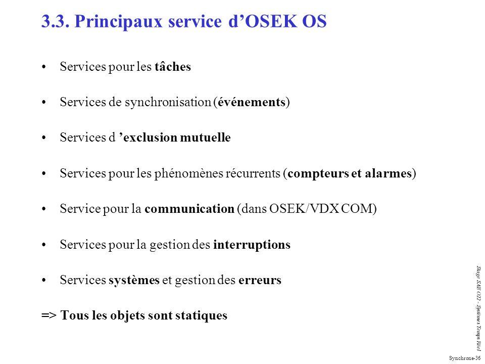 3.3. Principaux service d'OSEK OS