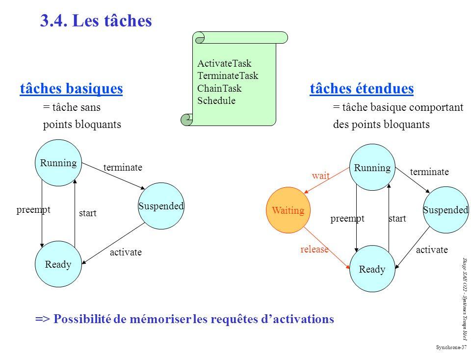 => Possibilité de mémoriser les requêtes d'activations