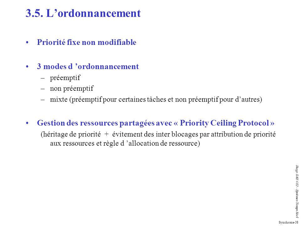 3.5. L'ordonnancement Priorité fixe non modifiable