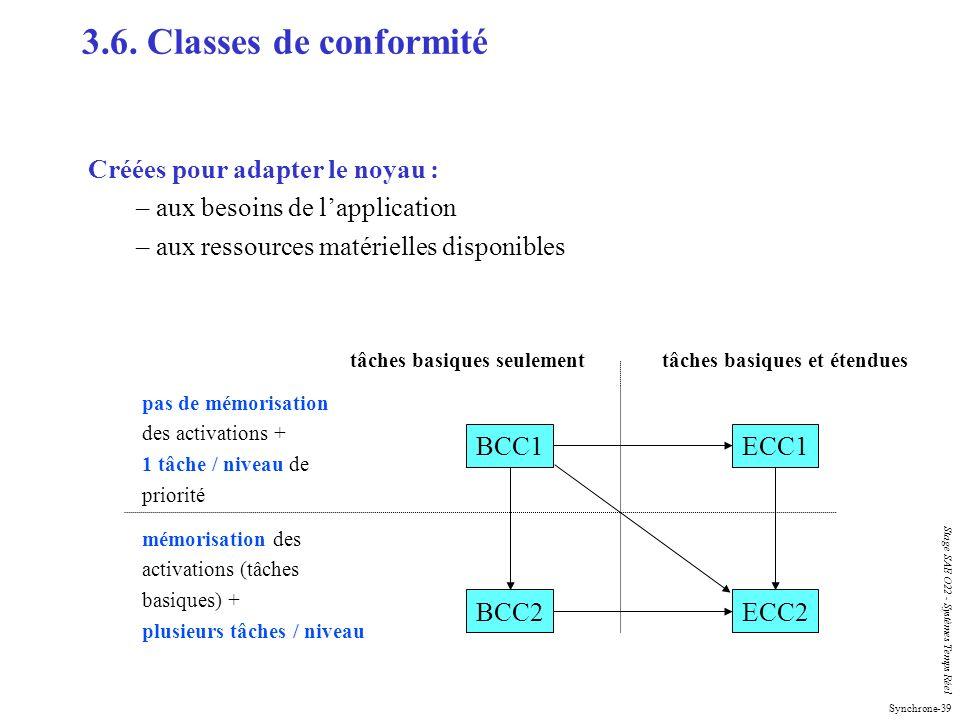 3.6. Classes de conformité Créées pour adapter le noyau :