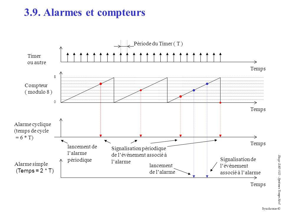 3.9. Alarmes et compteurs Période du Timer ( T ) Timer ou autre Temps